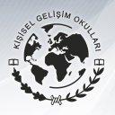 Bursa Kişisel Gelişim Zirvesi